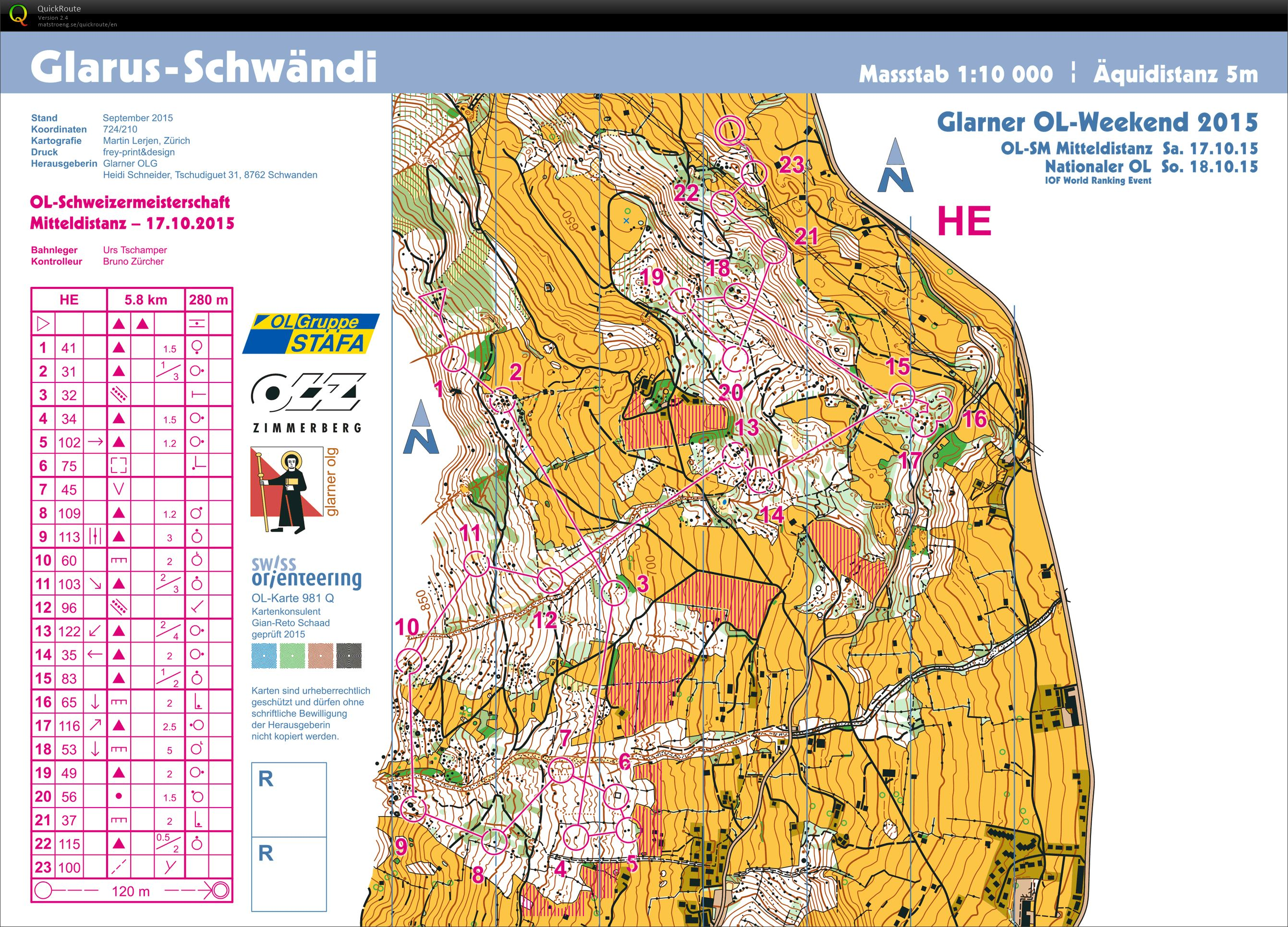 Swiss middle champs (17.10.2015)